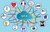 IoT-IS